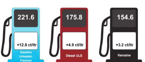 New prices for petroleum products April 14, 2021
